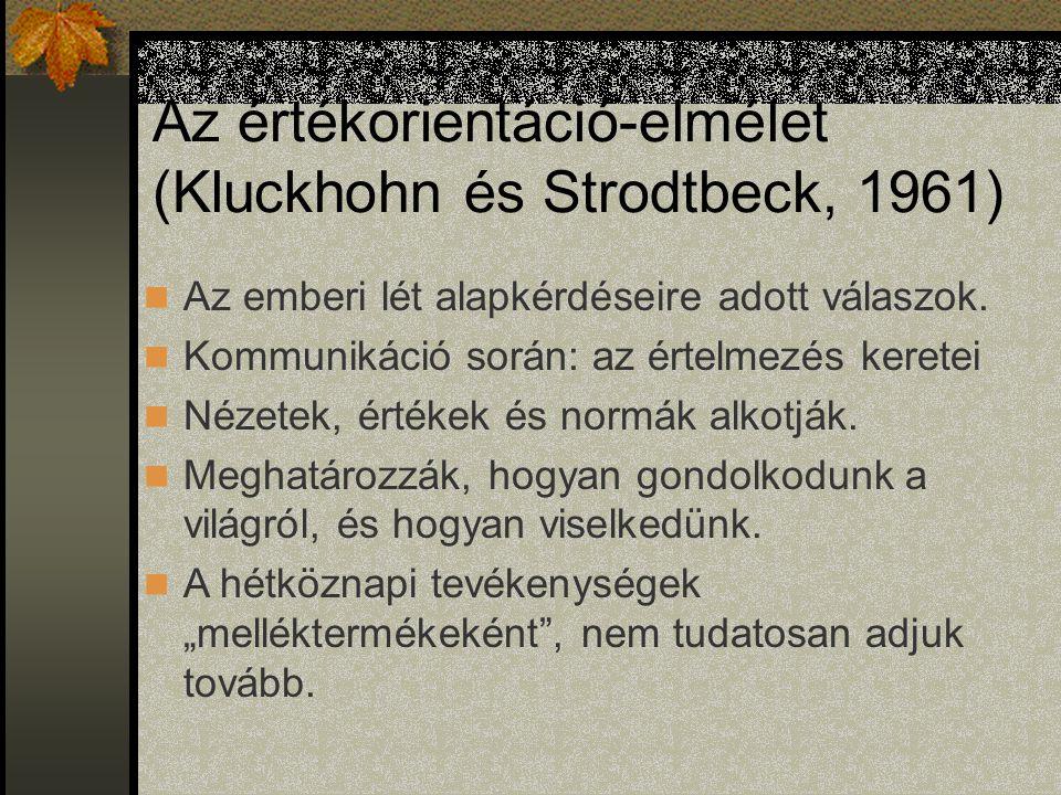 Az értékorientáció-elmélet (Kluckhohn és Strodtbeck, 1961)