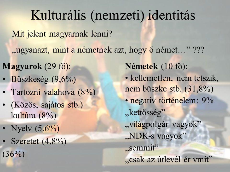 Kulturális (nemzeti) identitás