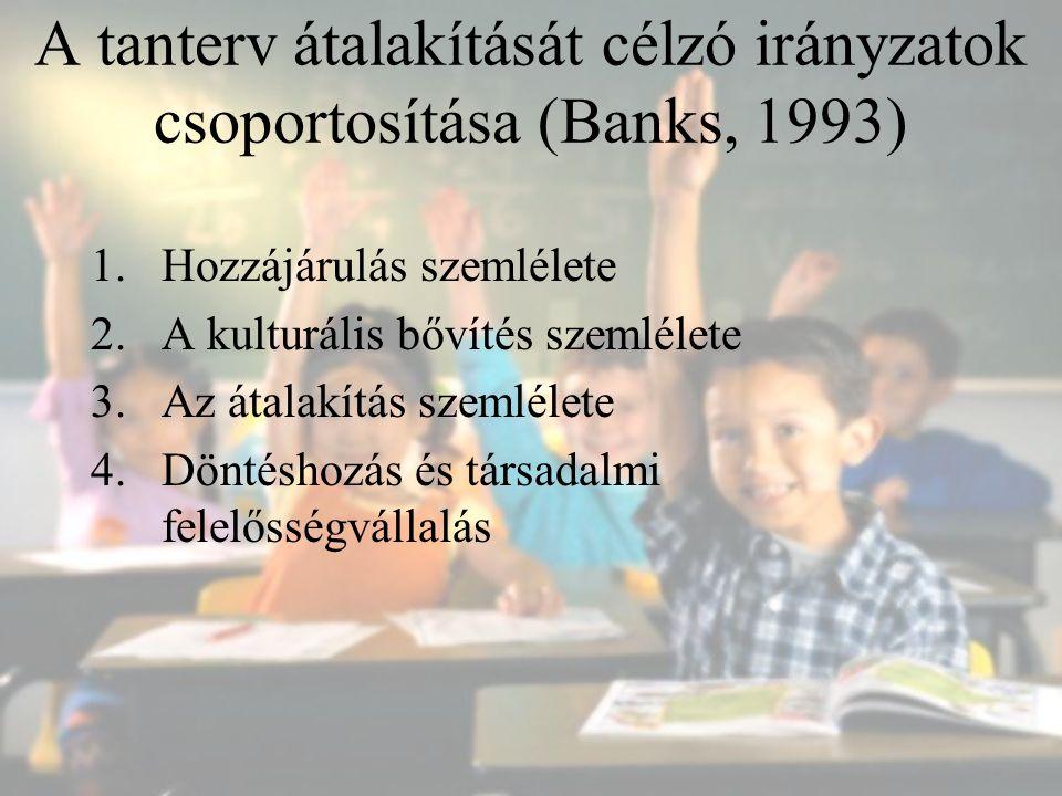 A tanterv átalakítását célzó irányzatok csoportosítása (Banks, 1993)
