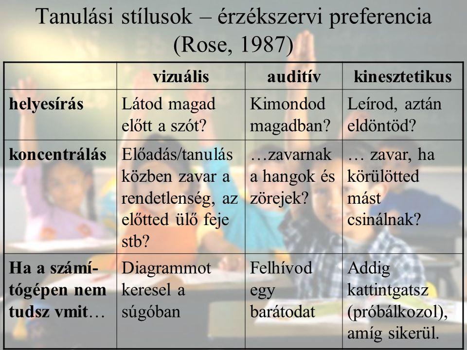 Tanulási stílusok – érzékszervi preferencia (Rose, 1987)
