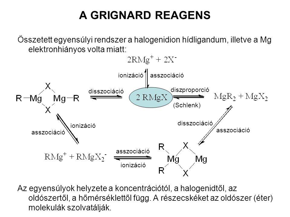 A GRIGNARD REAGENS Összetett egyensúlyi rendszer a halogenidion hídligandum, illetve a Mg elektronhiányos volta miatt: