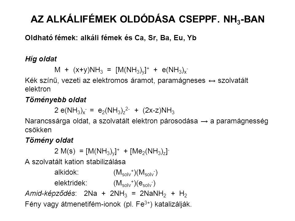 AZ ALKÁLIFÉMEK OLDÓDÁSA CSEPPF. NH3-BAN