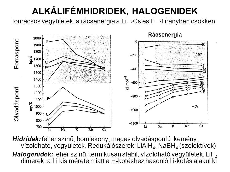 ALKÁLIFÉMHIDRIDEK, HALOGENIDEK