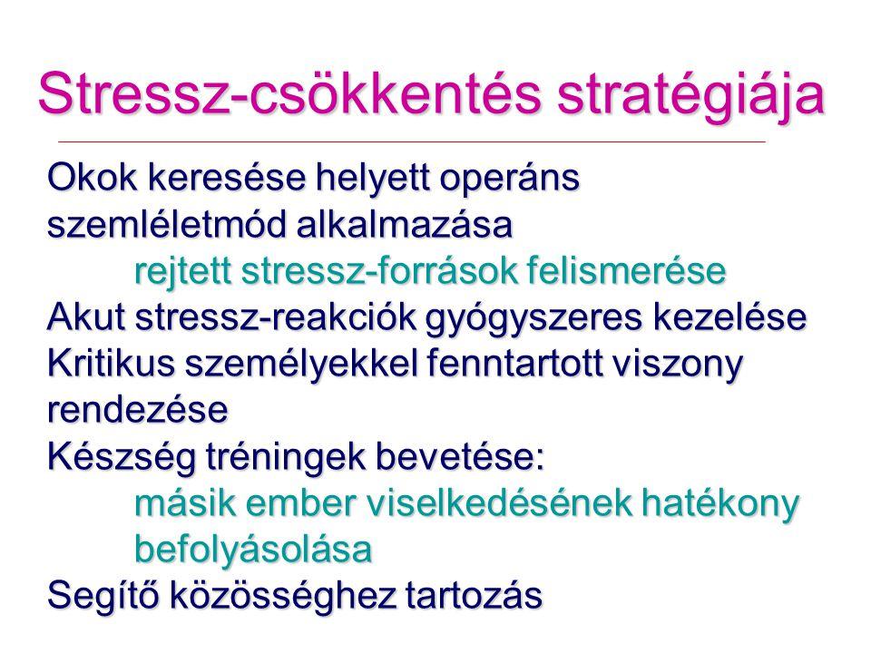 Stressz-csökkentés stratégiája