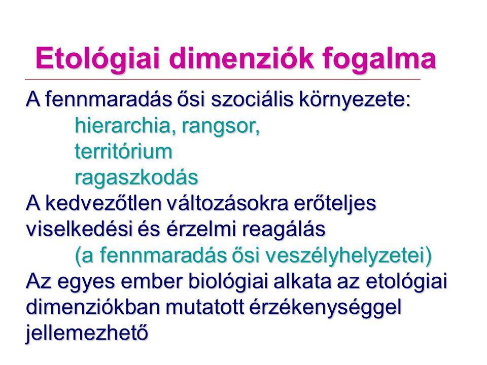 Etológiai dimenziók fogalma