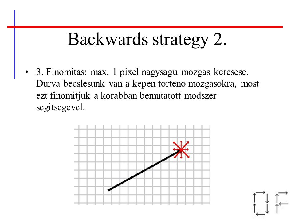 Backwards strategy 2.