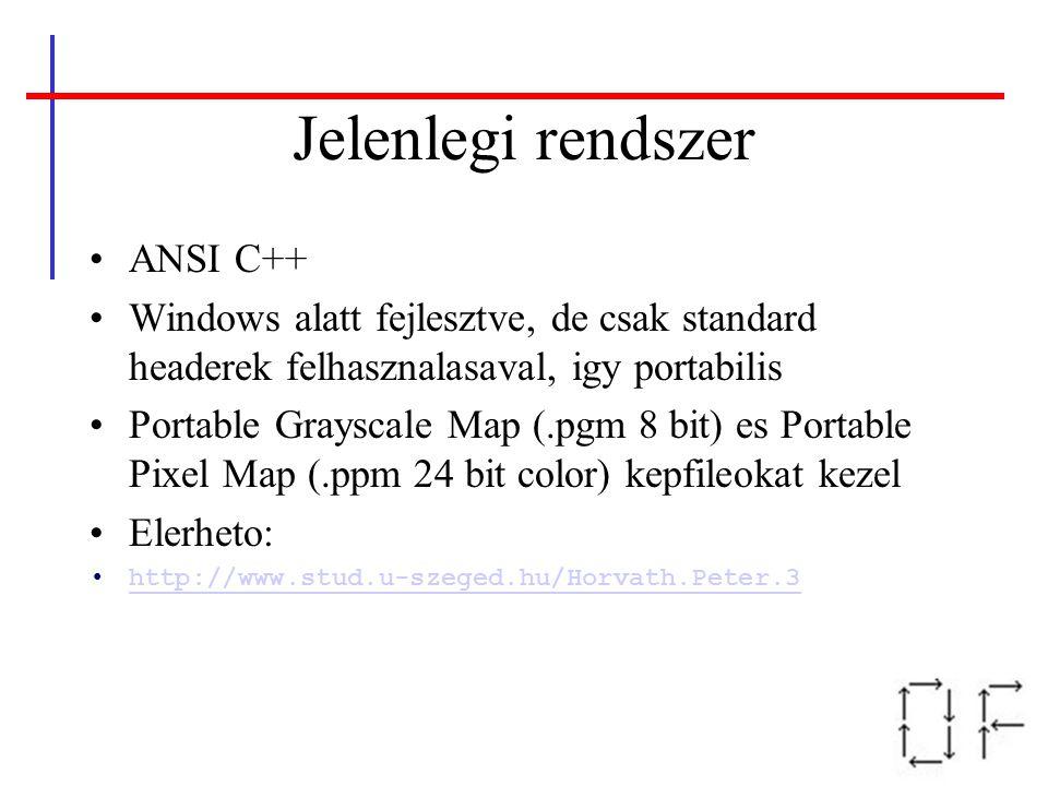 Jelenlegi rendszer ANSI C++