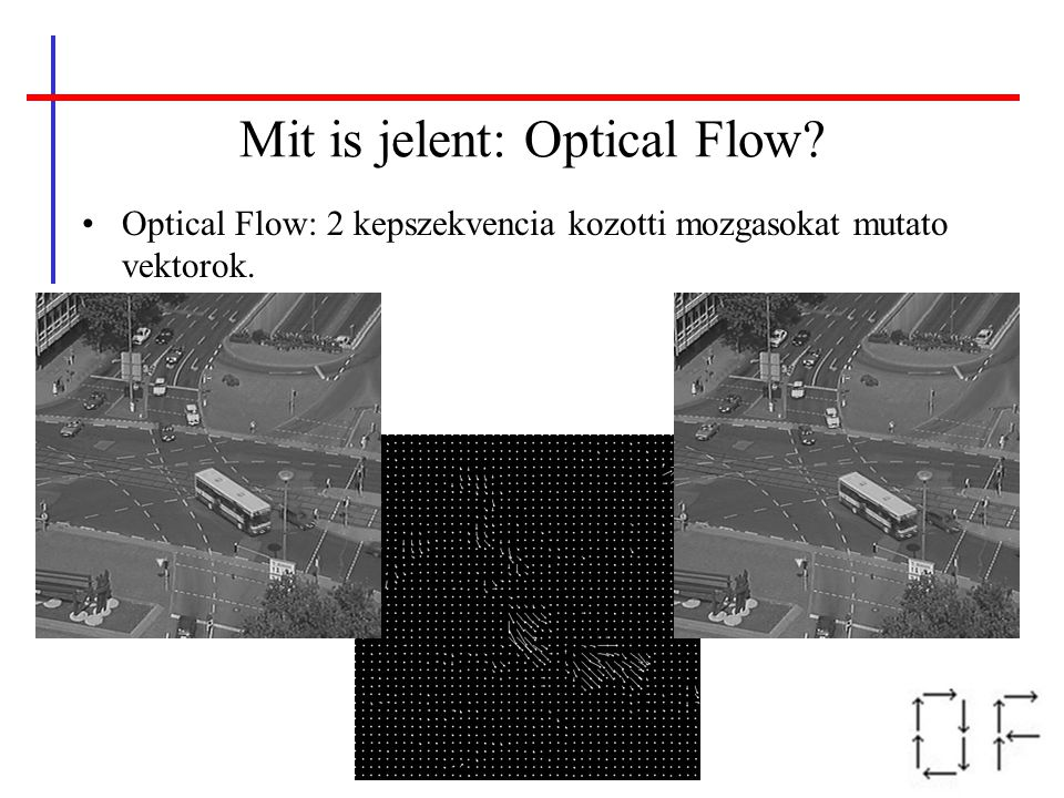 Mit is jelent: Optical Flow
