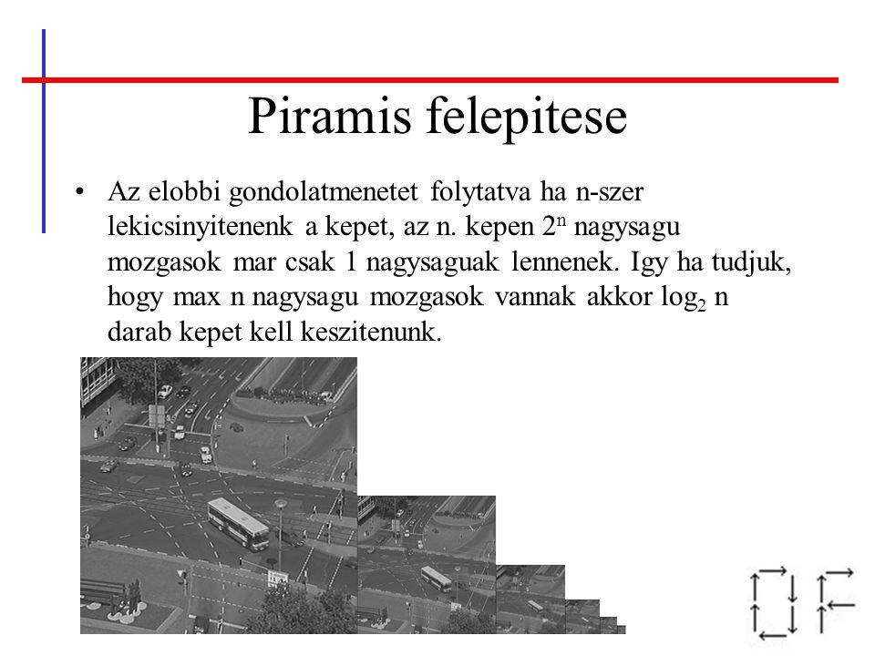 Piramis felepitese