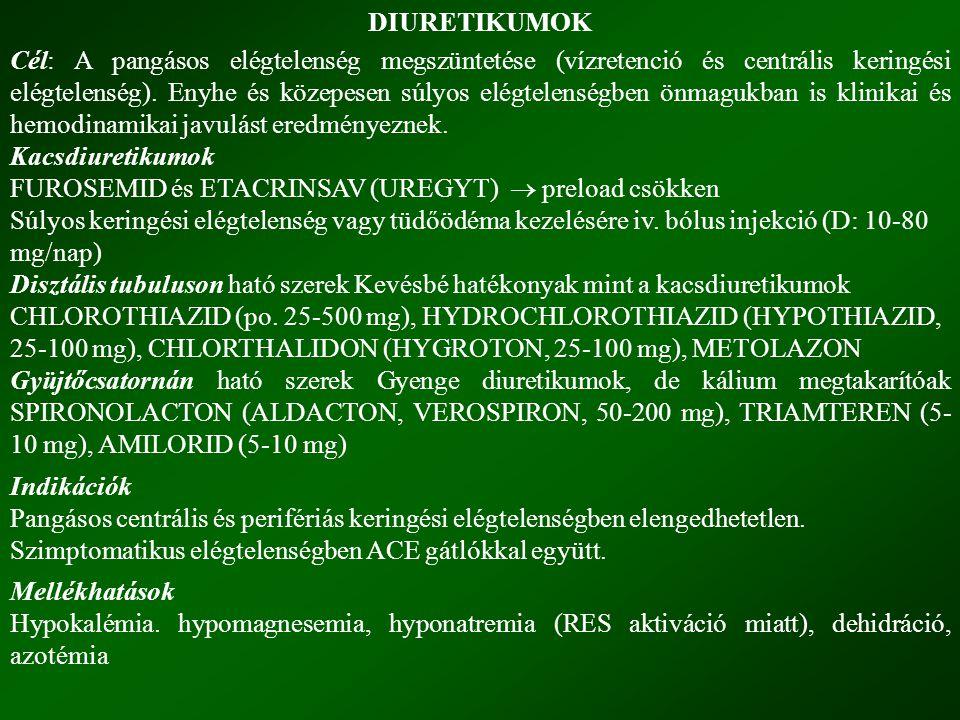 DIURETIKUMOK