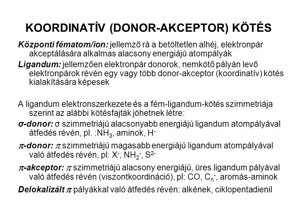 KOORDINATÍV (DONOR-AKCEPTOR) KÖTÉS