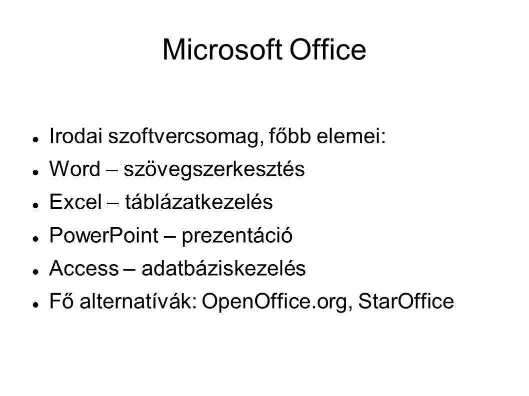 Microsoft Office Irodai szoftvercsomag, főbb elemei: