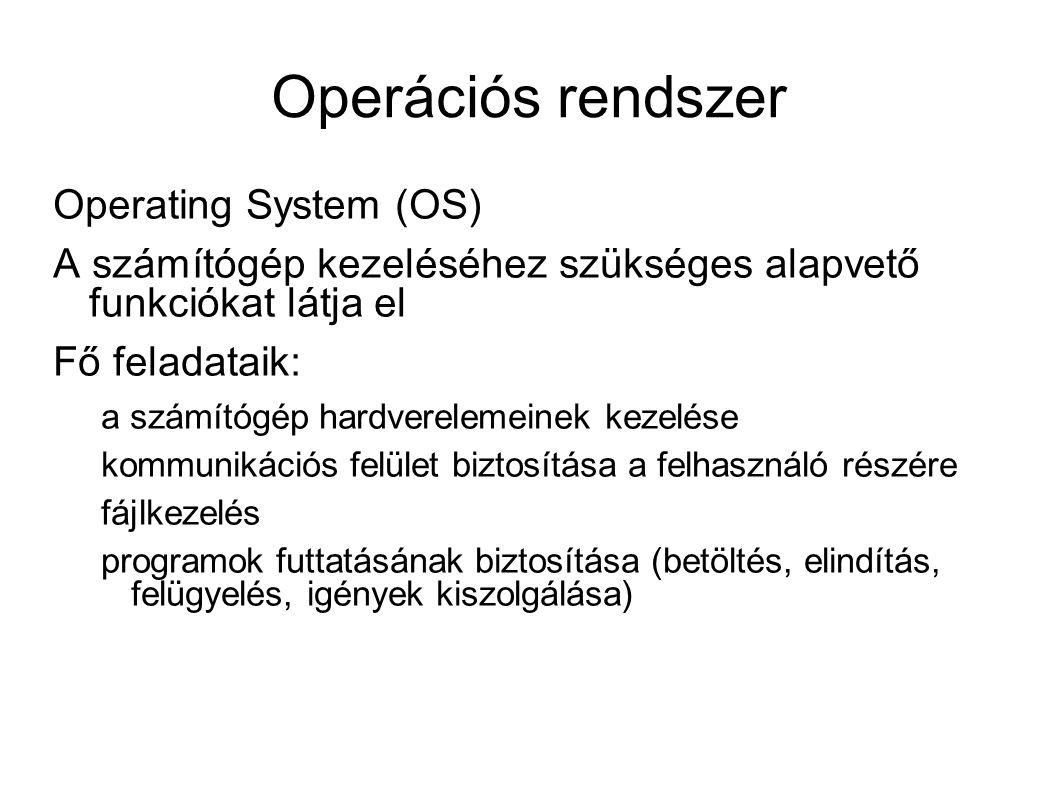 Operációs rendszer Operating System (OS)