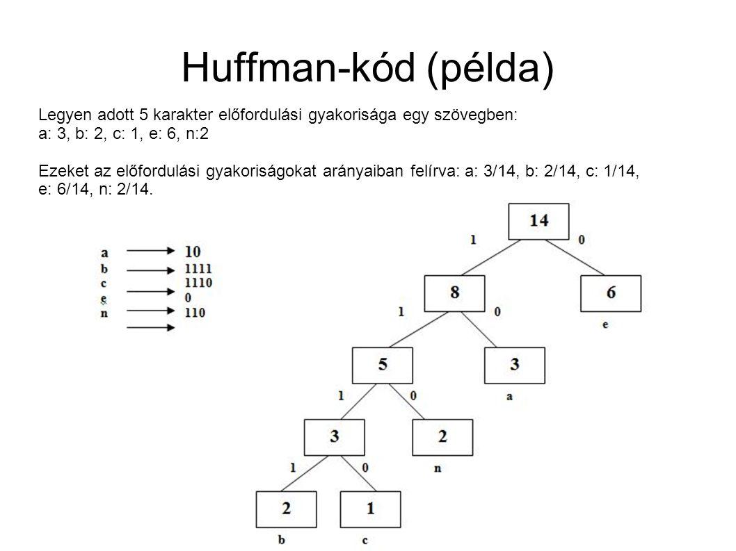 Huffman-kód (példa) Legyen adott 5 karakter előfordulási gyakorisága egy szövegben: a: 3, b: 2, c: 1, e: 6, n:2.