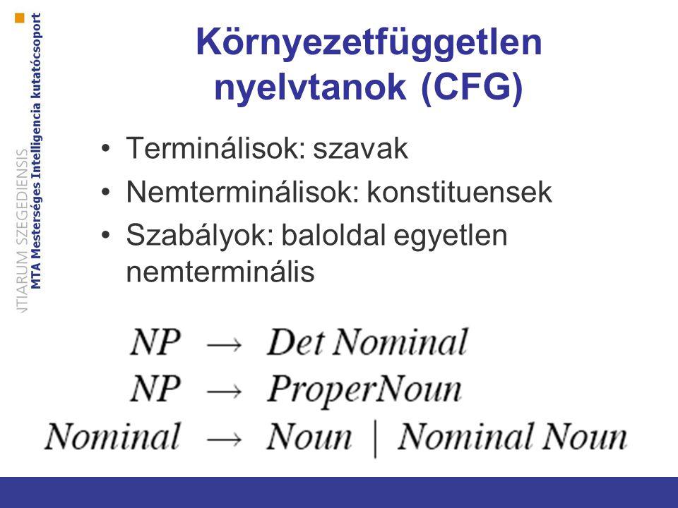 Környezetfüggetlen nyelvtanok (CFG)