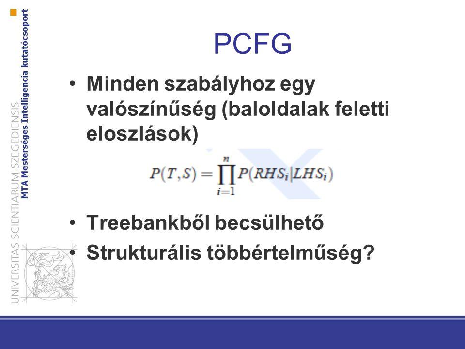 PCFG Minden szabályhoz egy valószínűség (baloldalak feletti eloszlások) Treebankből becsülhető.