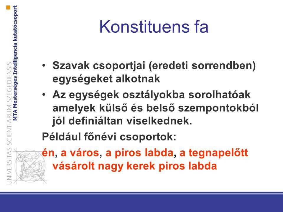 Konstituens fa Szavak csoportjai (eredeti sorrendben) egységeket alkotnak.
