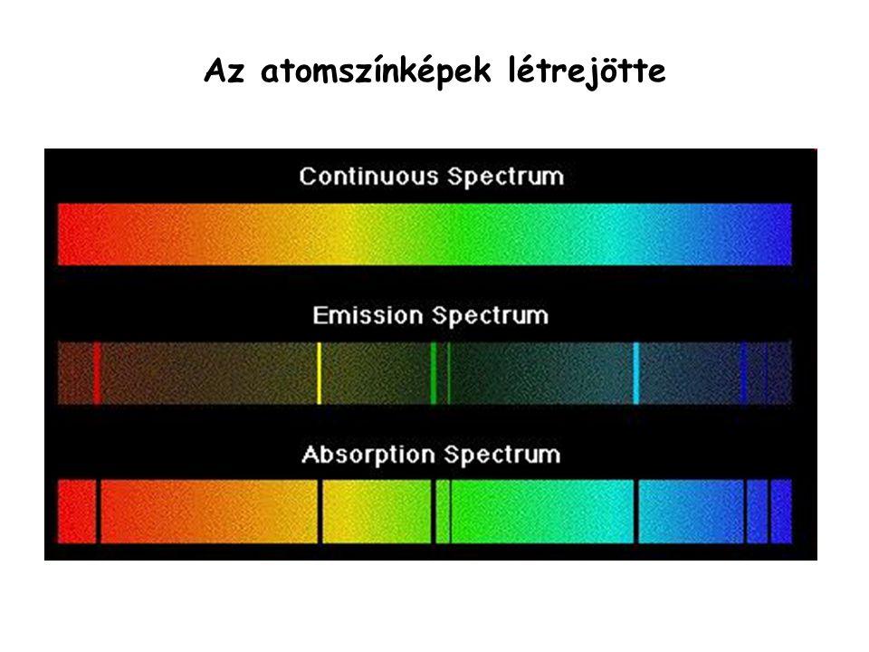 Az atomszínképek létrejötte