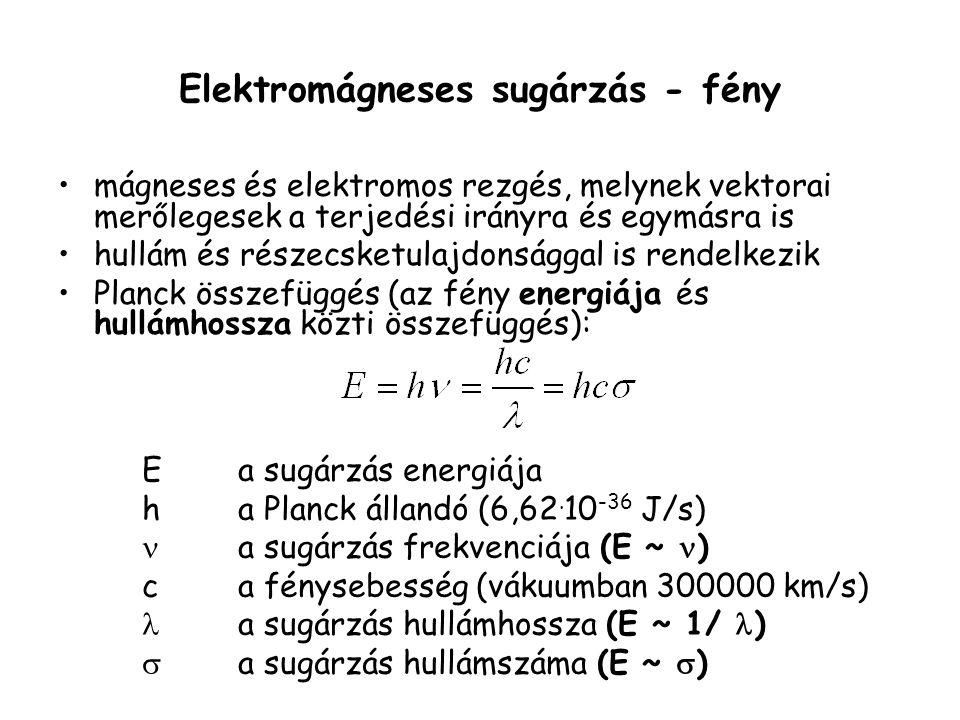 Elektromágneses sugárzás - fény