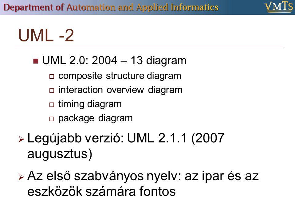 UML -2 Legújabb verzió: UML 2.1.1 (2007 augusztus)