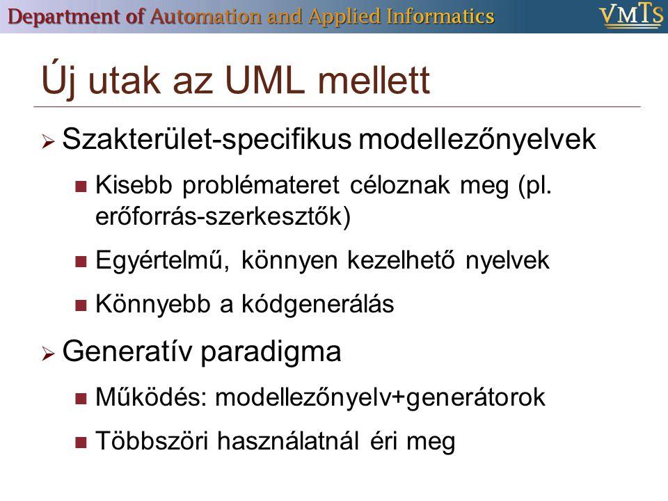 Új utak az UML mellett Szakterület-specifikus modellezőnyelvek