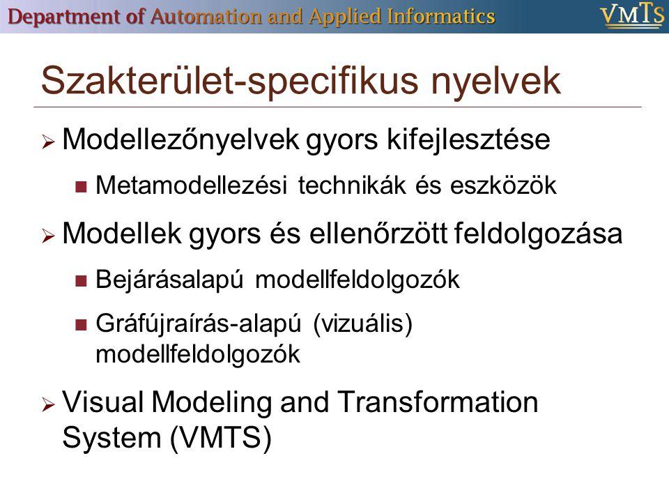 Szakterület-specifikus nyelvek