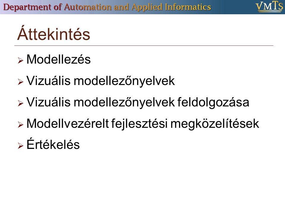 Áttekintés Modellezés Vizuális modellezőnyelvek