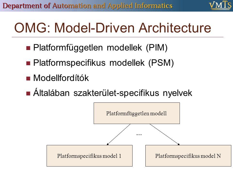 OMG: Model-Driven Architecture
