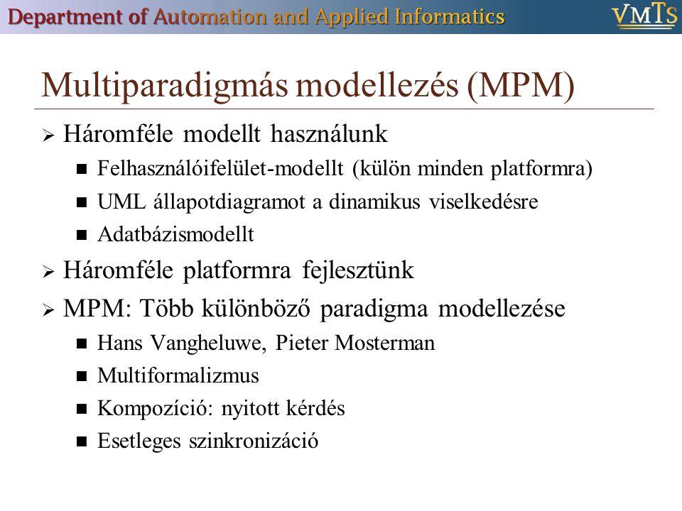 Multiparadigmás modellezés (MPM)