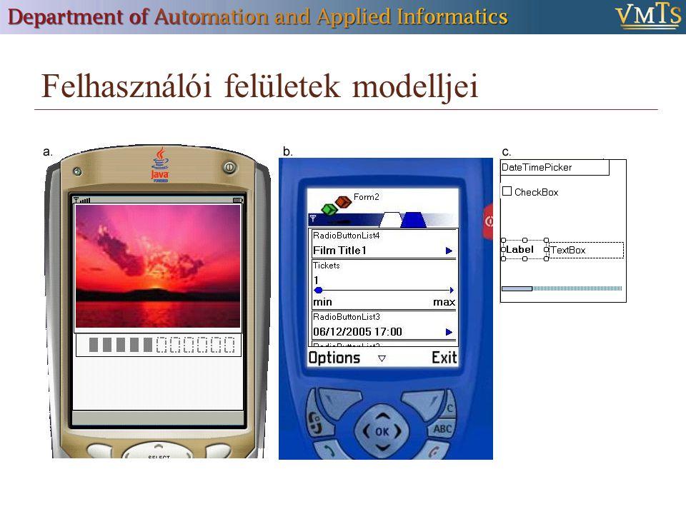 Felhasználói felületek modelljei