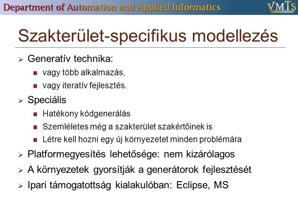 Szakterület-specifikus modellezés