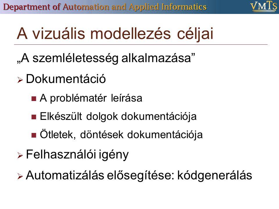 A vizuális modellezés céljai