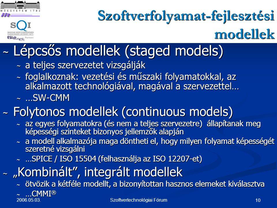 Szoftverfolyamat-fejlesztési modellek