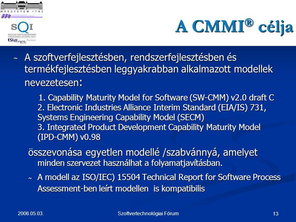Szoftverminőség-fejlesztés a CMMI modell alkalmazásával