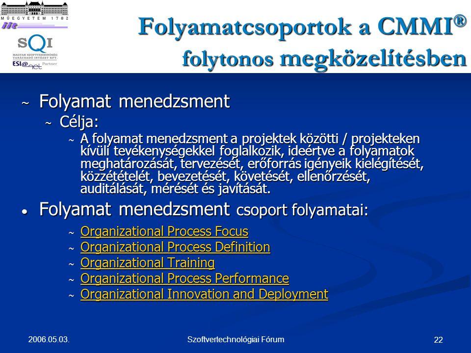 Folyamatcsoportok a CMMI® folytonos megközelítésben