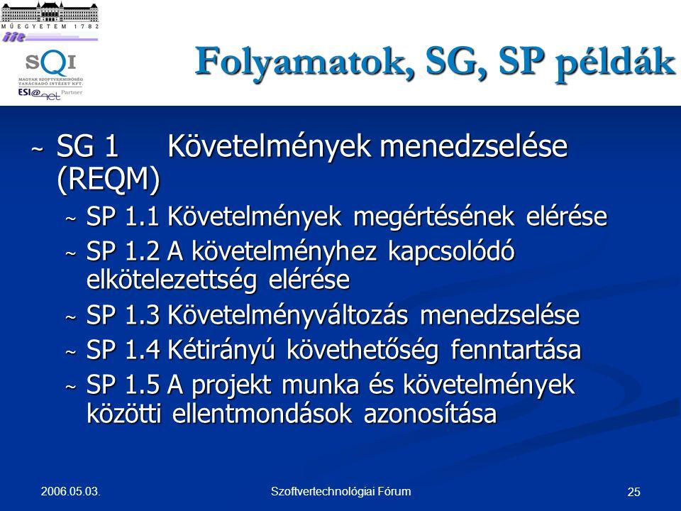 Folyamatok, SG, SP példák