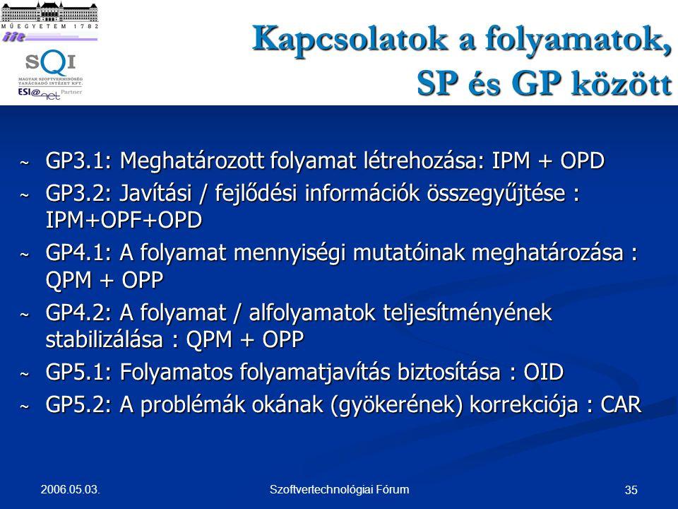 Kapcsolatok a folyamatok, SP és GP között