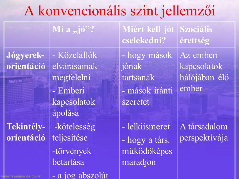 A konvencionális szint jellemzői