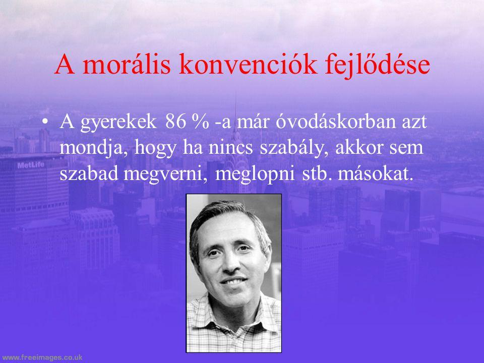 A morális konvenciók fejlődése
