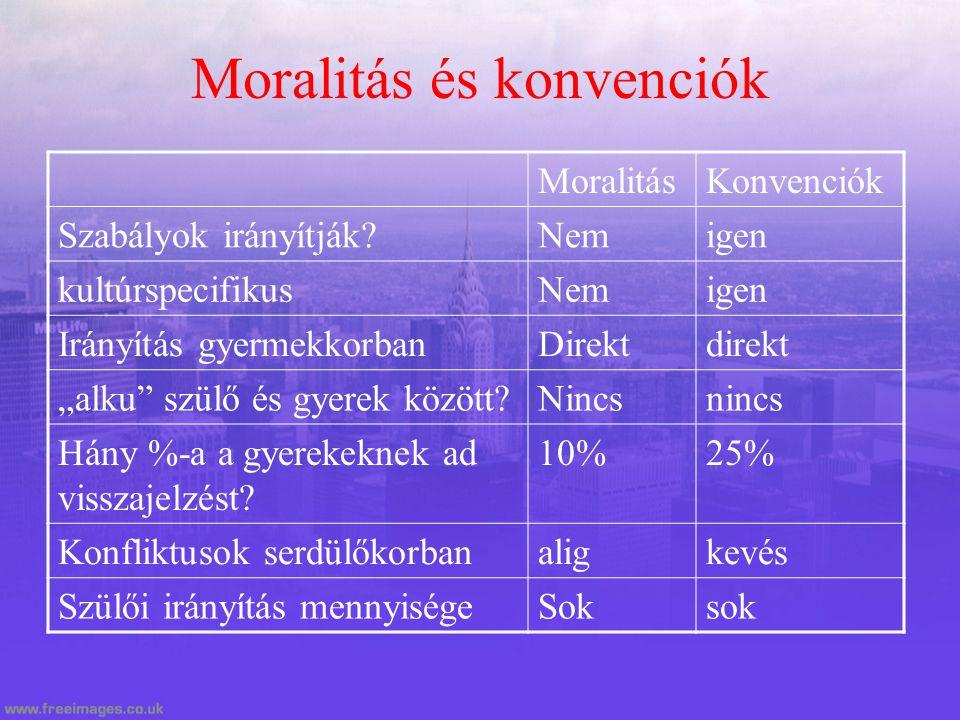 Moralitás és konvenciók