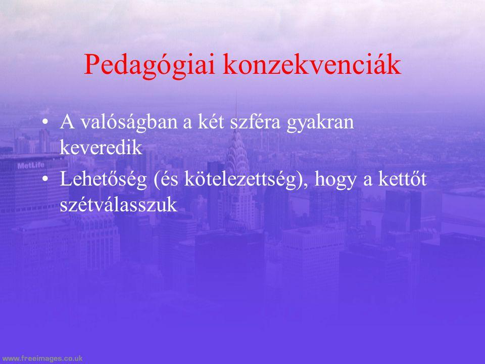 Pedagógiai konzekvenciák