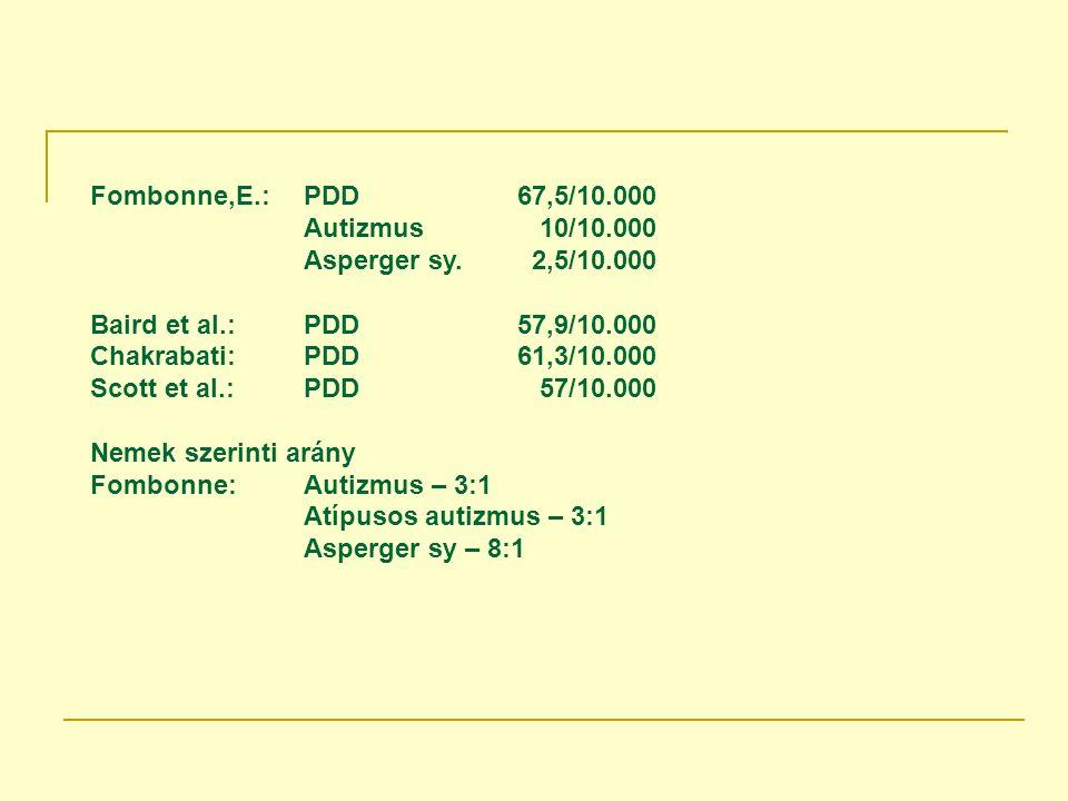 Fombonne,E. :. PDD. 67,5/10. 000. Autizmus. 10/10. 000. Asperger sy