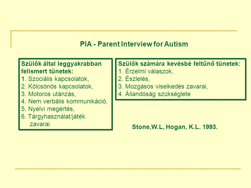 PIA - Parent Interview for Autism
