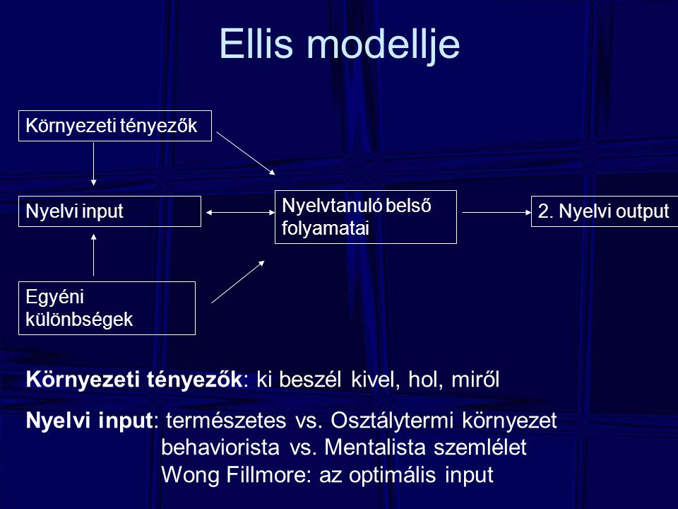 Ellis modellje Környezeti tényezők: ki beszél kivel, hol, miről