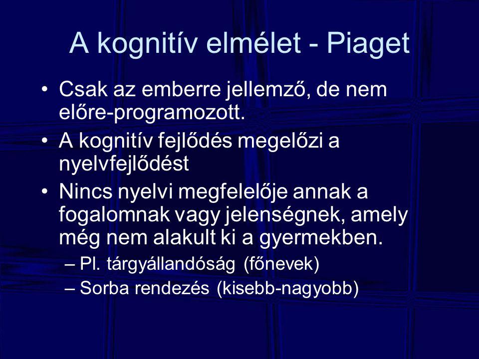 A kognitív elmélet - Piaget