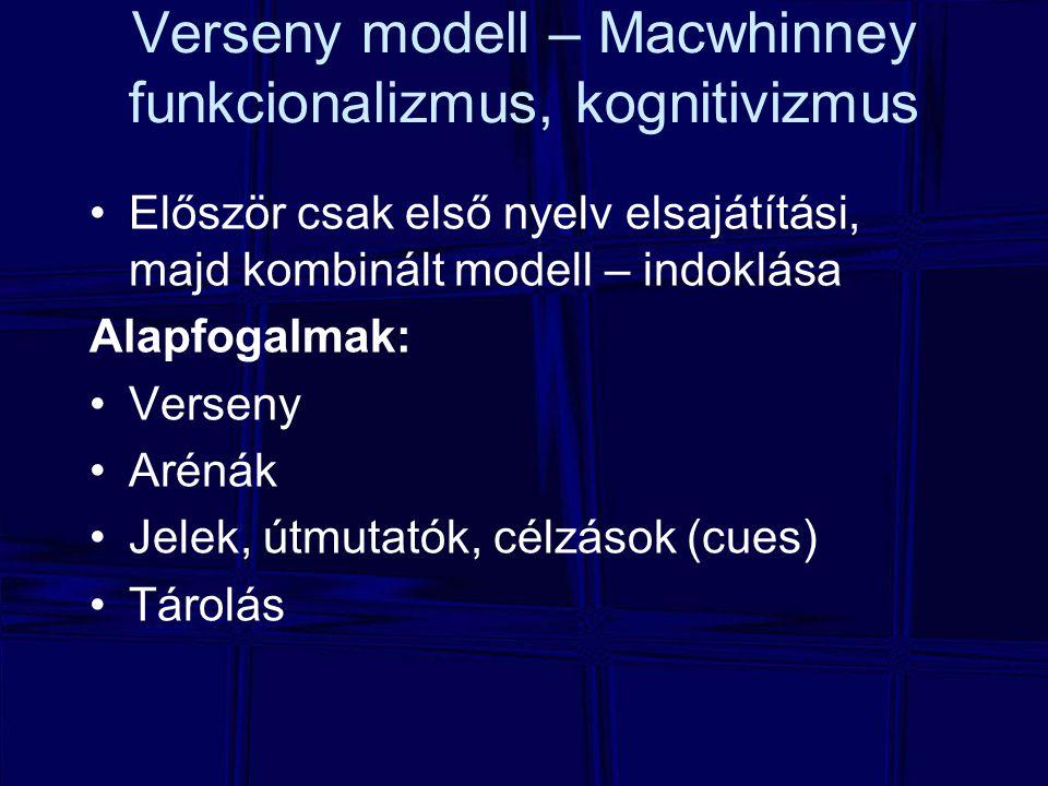 Verseny modell – Macwhinney funkcionalizmus, kognitivizmus