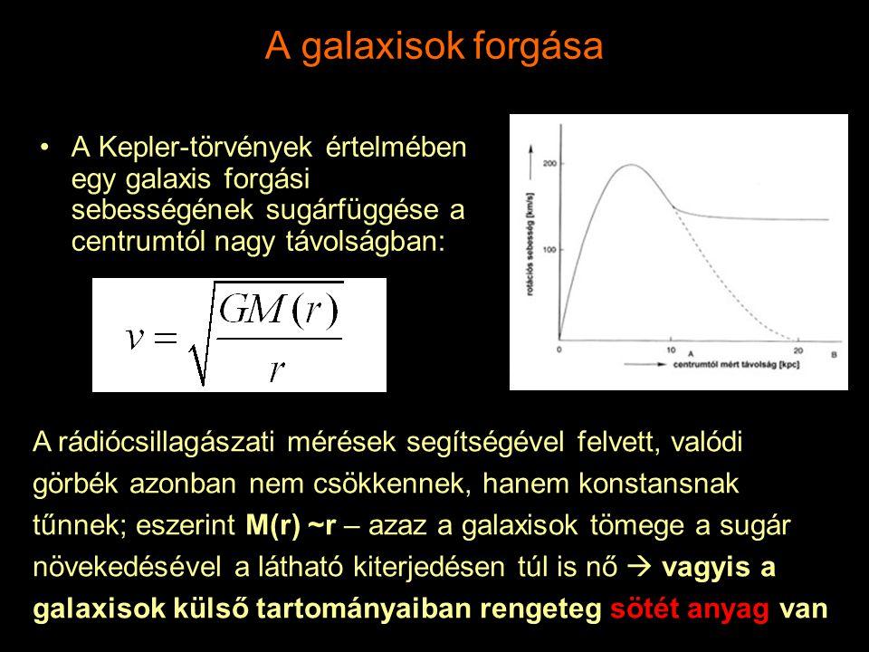 A galaxisok forgása A Kepler-törvények értelmében egy galaxis forgási sebességének sugárfüggése a centrumtól nagy távolságban: