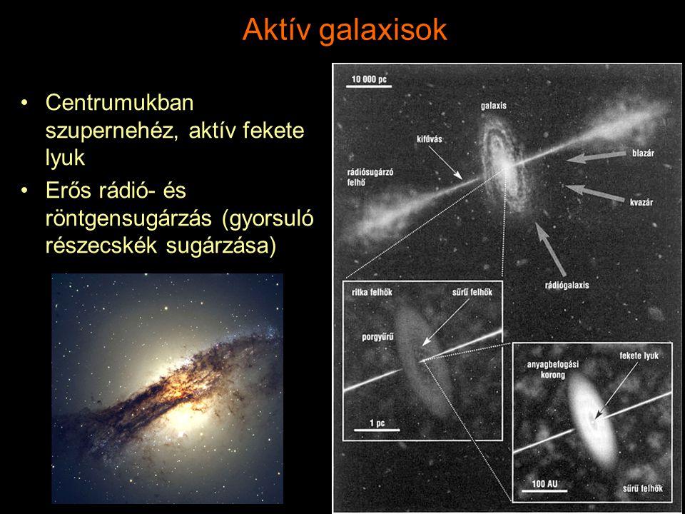 Aktív galaxisok Centrumukban szupernehéz, aktív fekete lyuk