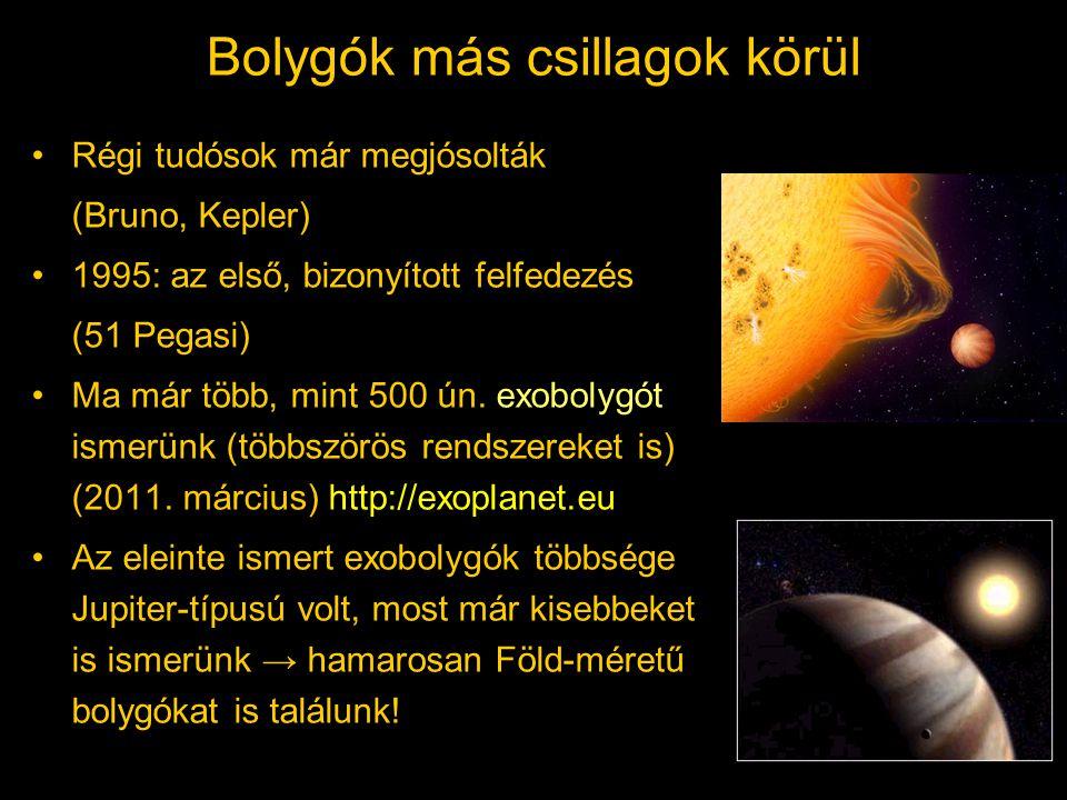 Bolygók más csillagok körül