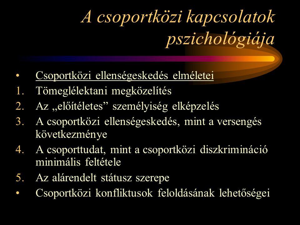 A csoportközi kapcsolatok pszichológiája